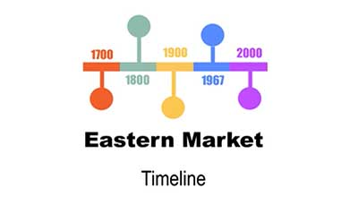 easternmarkethistory